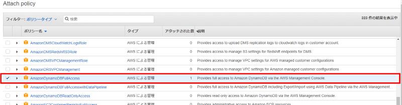 DynamoDBFullAccessの権限をIAMロールに与える