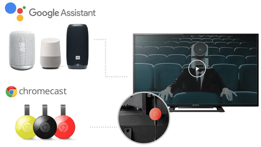 Chromecast(クロームキャスト)を利用する