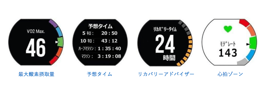 GARMIN(ガーミン)ForeAthlete 230J-detail