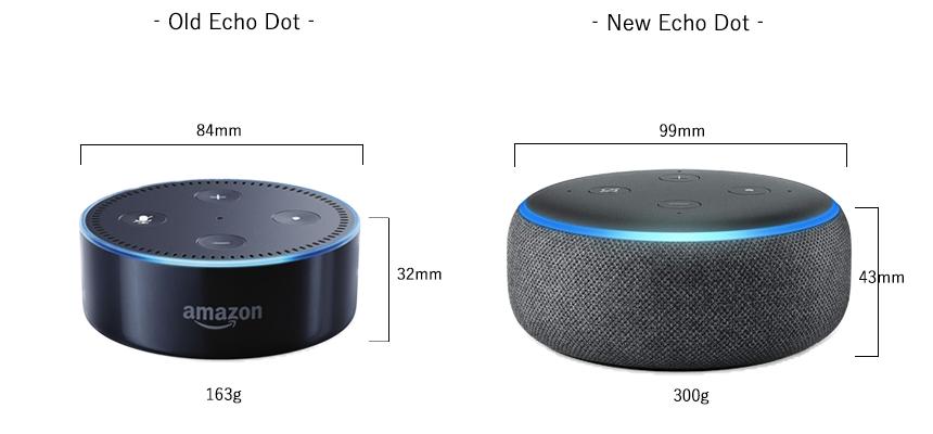 Amazon Echo Dot 大きさ 比較