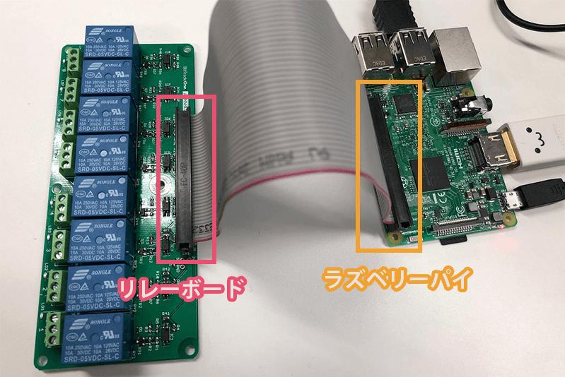 raspberrypi relayboard
