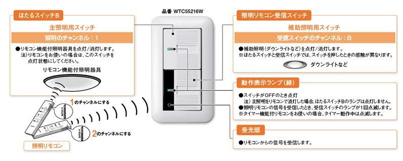 Panasonic WTC55216W