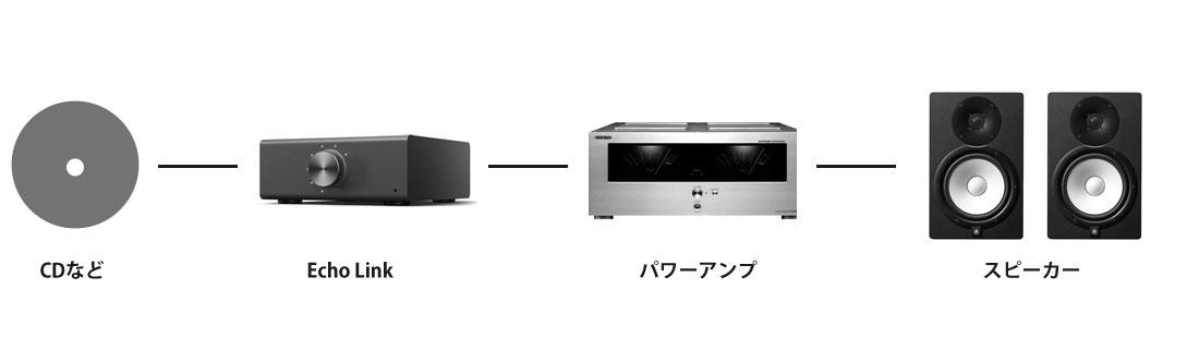 Echo Link / Echo Link Amp