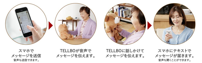 tellbo
